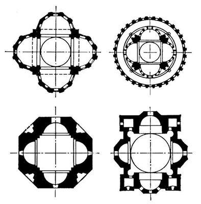 Планы тетраконхов разных типов.