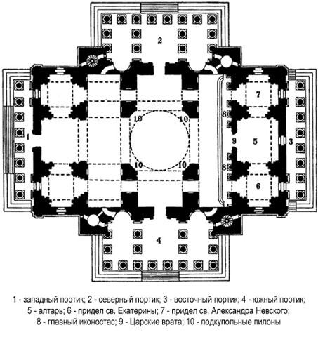 План Исакиевского собора